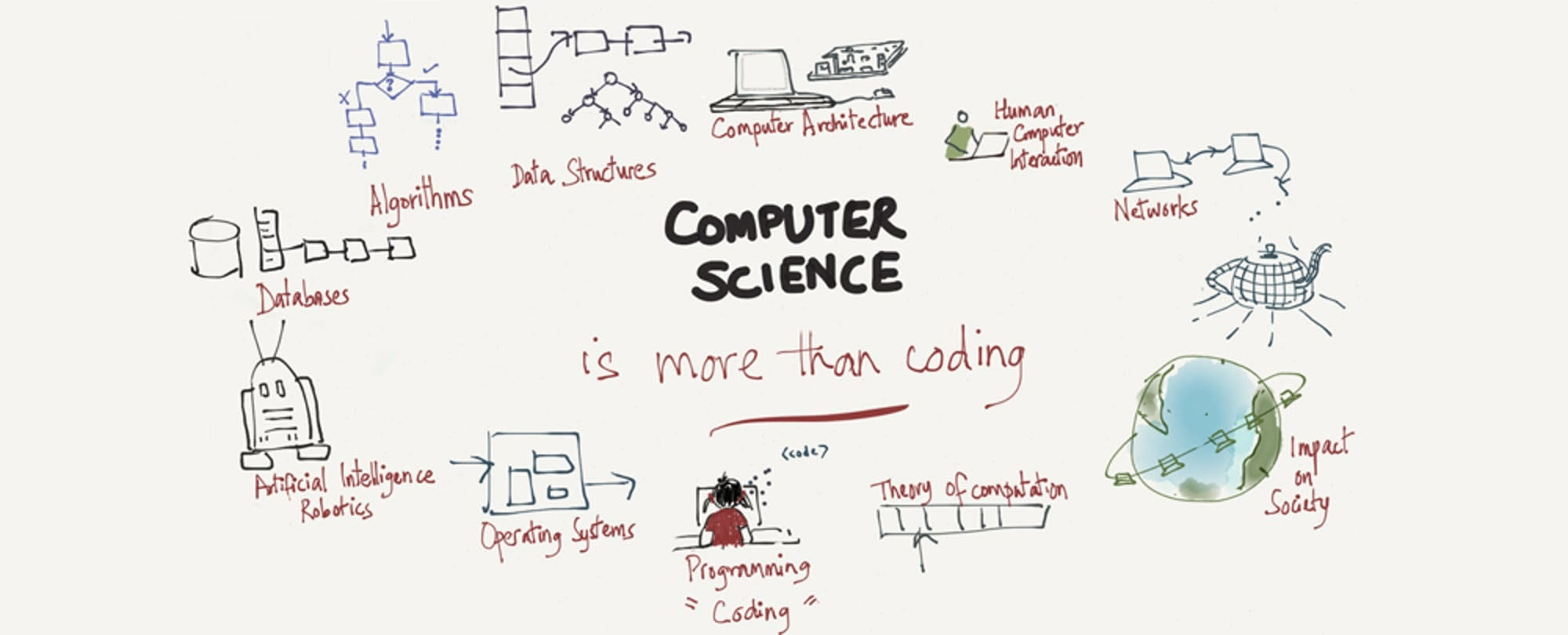 The Bigger Picture Most Computer Science Programs Get Wrong